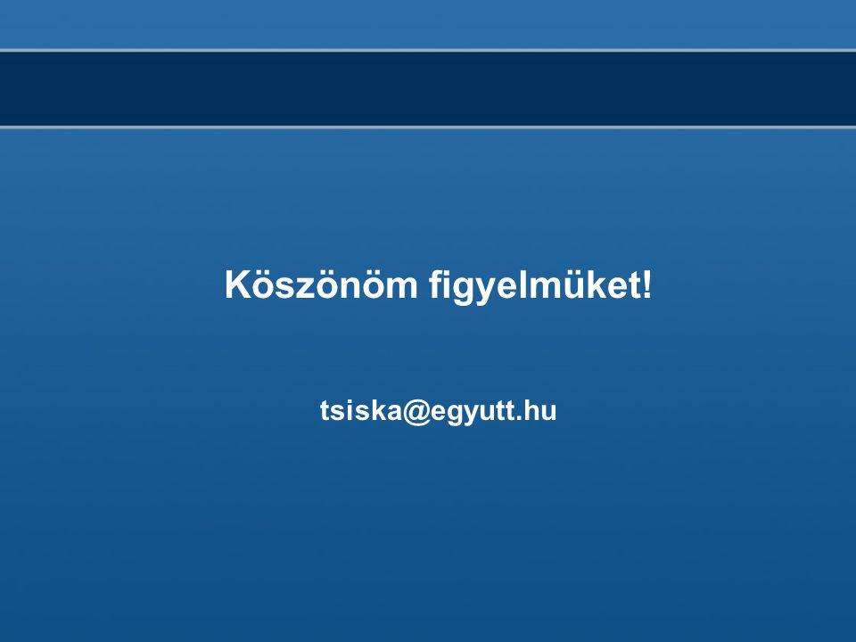 Köszönöm figyelmüket! tsiska@egyutt.hu