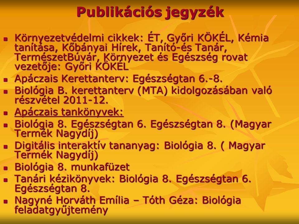 Publikációs jegyzék Környezetvédelmi cikkek: ÉT, Győri KÖKÉL, Kémia tanítása, Kőbányai Hírek, Tanító-és Tanár, TermészetBúvár, Környezet és Egészség rovat vezetője: Győri KÖKÉL Környezetvédelmi cikkek: ÉT, Győri KÖKÉL, Kémia tanítása, Kőbányai Hírek, Tanító-és Tanár, TermészetBúvár, Környezet és Egészség rovat vezetője: Győri KÖKÉL Apáczais Kerettanterv: Egészségtan 6.-8.