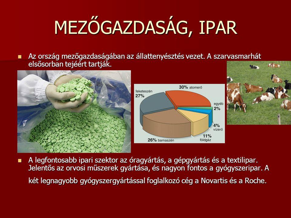 MEZŐGAZDASÁG, IPAR Az ország mezőgazdaságában az állattenyésztés vezet. A szarvasmarhát elsősorban tejéért tartják. Az ország mezőgazdaságában az álla