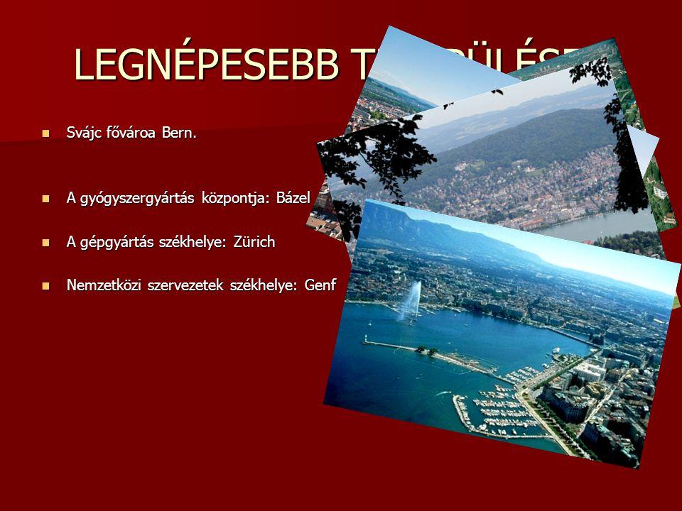LEGNÉPESEBB TELEPÜLÉSEK Svájc fővároa Bern. Svájc fővároa Bern. A gyógyszergyártás központja: Bázel A gyógyszergyártás központja: Bázel A gépgyártás s