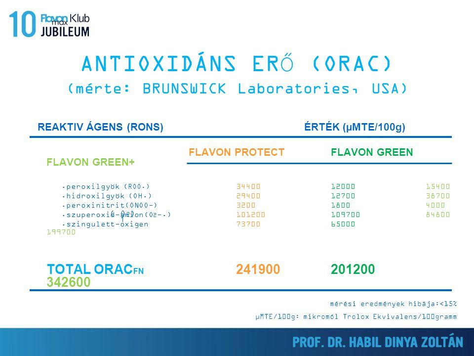 ANTIOXIDÁNS ERŐ (ORAC) (mérte: BRUNSWICK Laboratories, USA) REAKTIV ÁGENS (RONS) ÉRTÉK (µMTE/100g) FLAVON PROTECTFLAVON GREEN FLAVON GREEN+.peroxilgyö