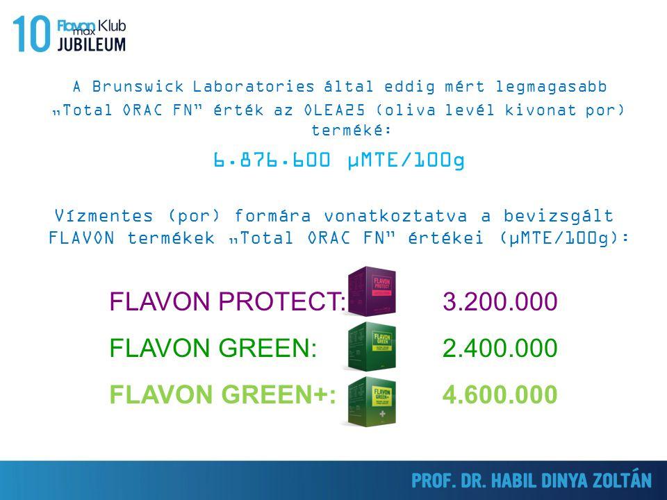 """A Brunswick Laboratories által eddig mért legmagasabb """"Total ORAC FN"""" érték az OLEA25 (oliva levél kivonat por) terméké: 6.876.600 µMTE/100g Vízmentes"""
