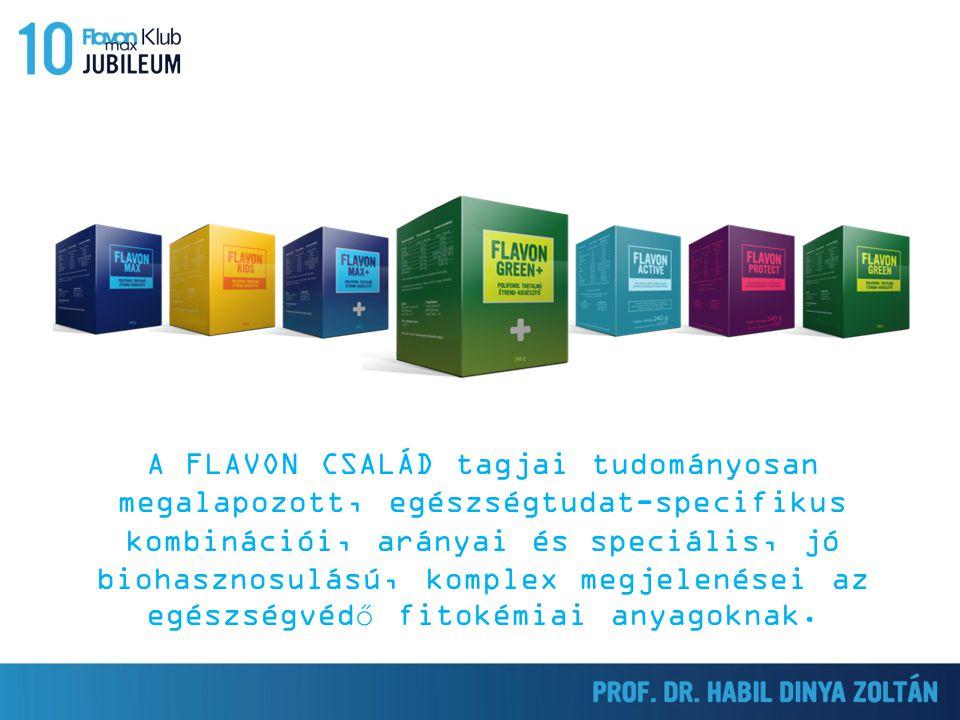 A FLAVON CSALÁD tagjai tudományosan megalapozott, egészségtudat-specifikus kombinációi, arányai és speciális, jó biohasznosulású, komplex megjelenései