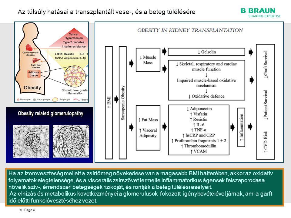sl | Page6 Az túlsúly hatásai a transzplantált vese-, és a beteg túlélésére Ha az izomveszteség mellett a zsírtömeg növekedése van a magasabb BMI hátt