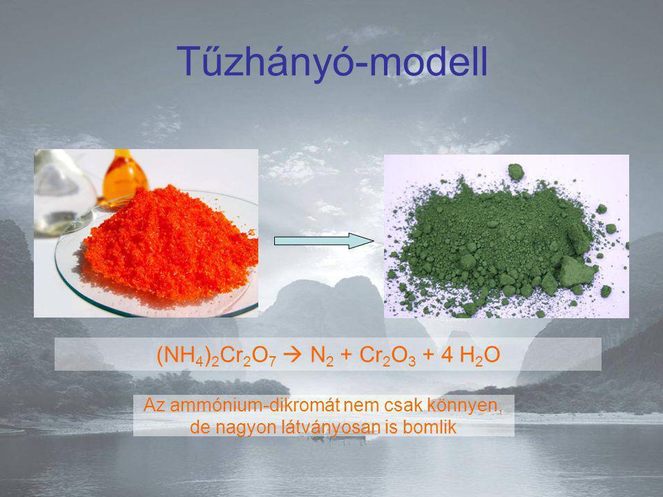 Tűzhányó-modell (NH 4 ) 2 Cr 2 O 7  N 2 + Cr 2 O 3 + 4 H 2 O Az ammónium-dikromát nem csak könnyen, de nagyon látványosan is bomlik