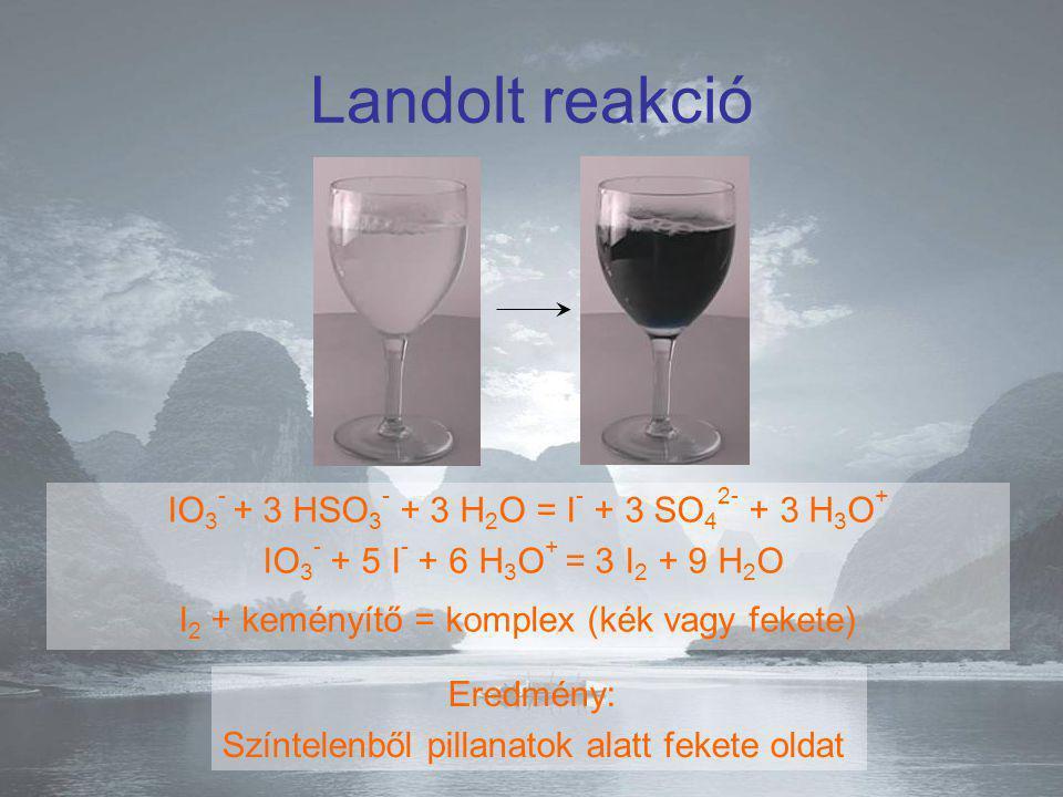 Landolt reakció IO 3 - + 3 HSO 3 - + 3 H 2 O = I - + 3 SO 4 2- + 3 H 3 O + IO 3 - + 5 I - + 6 H 3 O + = 3 I 2 + 9 H 2 O I 2 + keményítő = komplex (kék