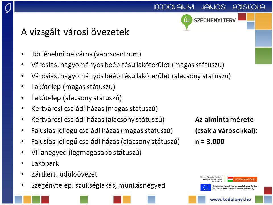 """Összefoglalás, következtetések A magyarországi (nagy)városok nem kezelhetők homogén területekként, sem a városi biztonság tekintetében, sem a biztonság lakossági percepciójának tekintetében A """"kemény (igen/nem) kérdések esetében többé-kevésbé """"kiszámítható térbeli hierarchia rajzolódik ki: magasabb státuszú területek ↔ alacsonyabb kriminalitás alacsonyabb státuszú területek ↔ magasabb kriminalitás Másrészt, a személyes percepciókra irányuló """"puhább kérdések a városi biztonság/bizonytalanság ettől sok esetben eltérő térbeli mintázataira mutatnak rá"""