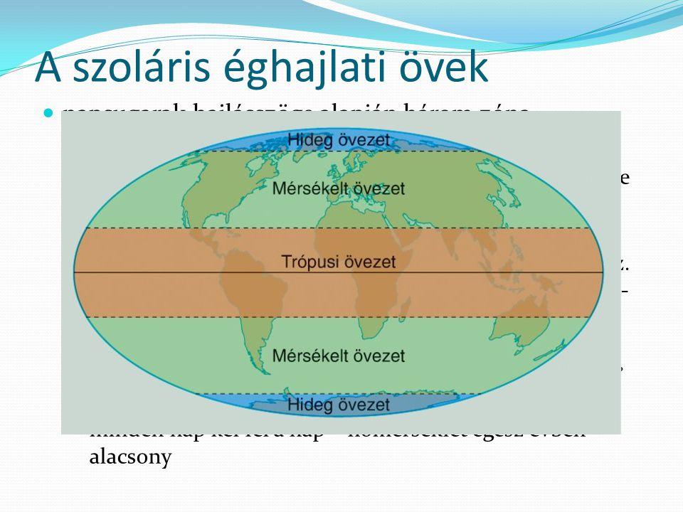 A szoláris éghajlati övek napsugarak hajlásszöge alapján három zóna különíthető el forró öv – É.sz.