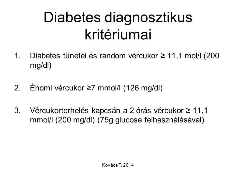 Diabetes diagnosztikus kritériumai 1.Diabetes tünetei és random vércukor ≥ 11,1 mol/l (200 mg/dl) 2.Éhomi vércukor ≥7 mmol/l (126 mg/dl) 3.Vércukorter
