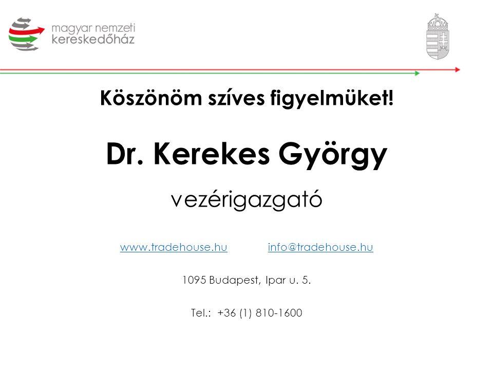 Dr. Kerekes György vezérigazgató www.tradehouse.huinfo@tradehouse.hu 1095 Budapest, Ipar u. 5. Tel.: +36 (1) 810-1600 Köszönöm szíves figyelmüket!