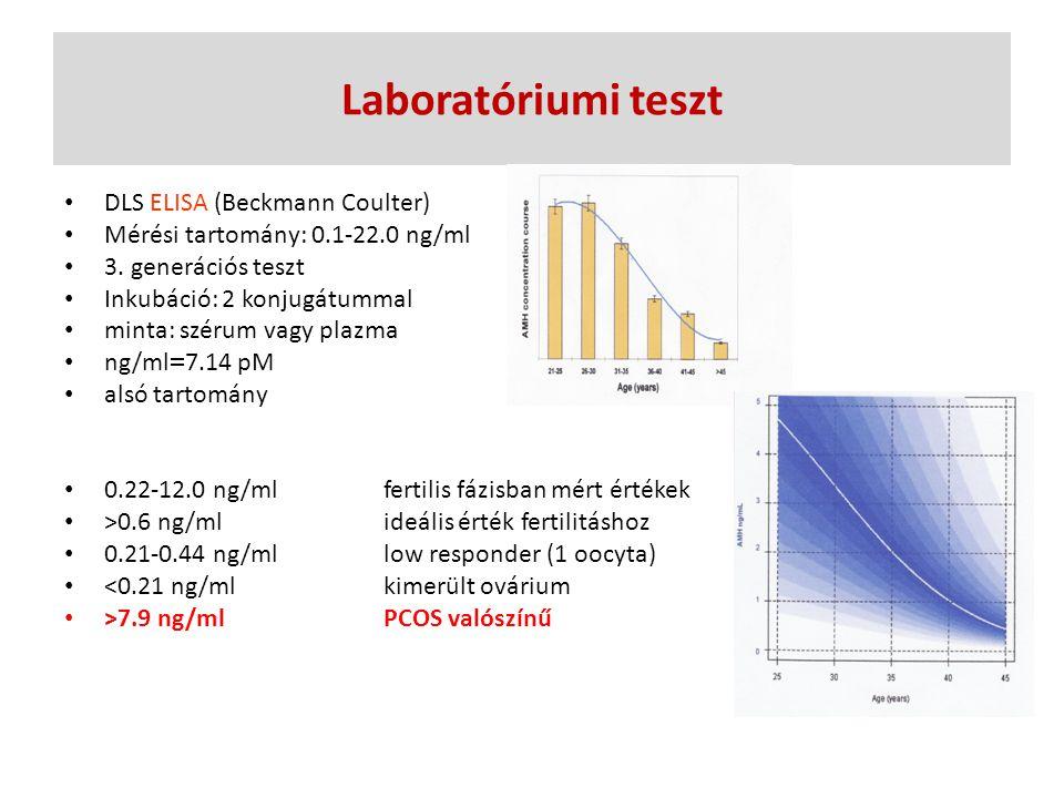 Laboratóriumi teszt DLS ELISA (Beckmann Coulter) Mérési tartomány: 0.1-22.0 ng/ml 3. generációs teszt Inkubáció: 2 konjugátummal minta: szérum vagy pl