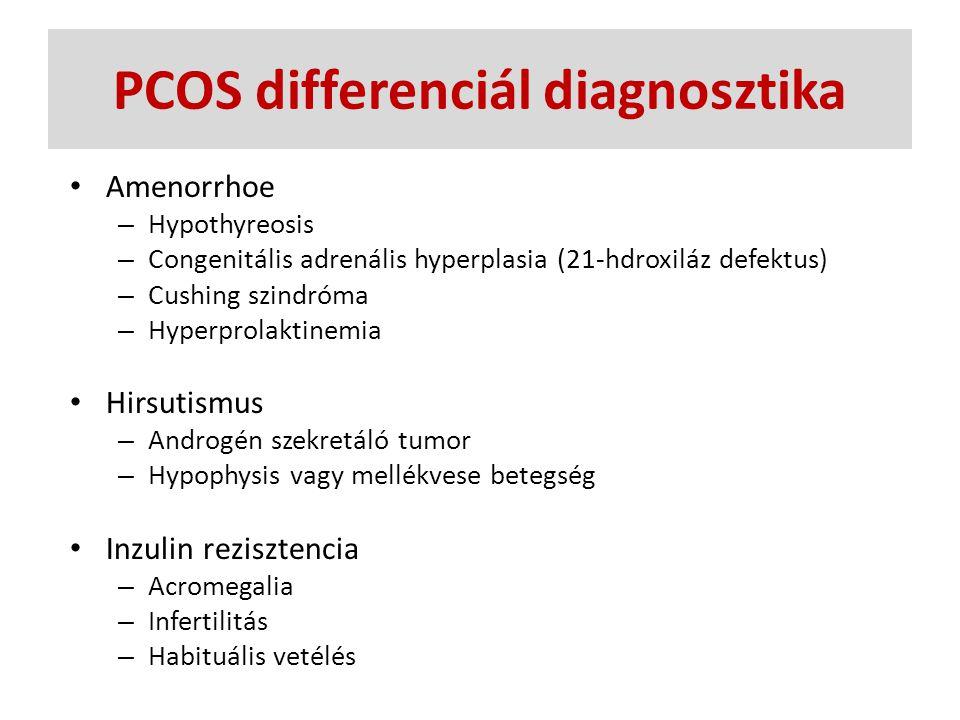 PCOS differenciál diagnosztika Amenorrhoe – Hypothyreosis – Congenitális adrenális hyperplasia (21-hdroxiláz defektus) – Cushing szindróma – Hyperprol