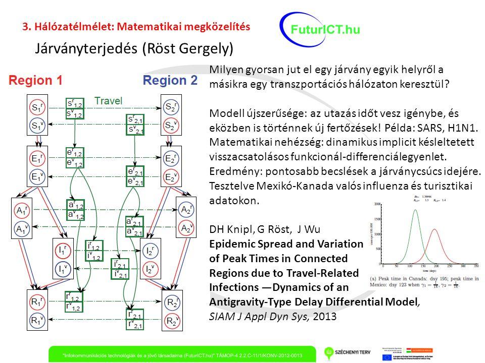 3. Hálózatélmélet: Matematikai megközelítés Milyen gyorsan jut el egy járvány egyik helyről a másikra egy transzportációs hálózaton keresztül? Modell
