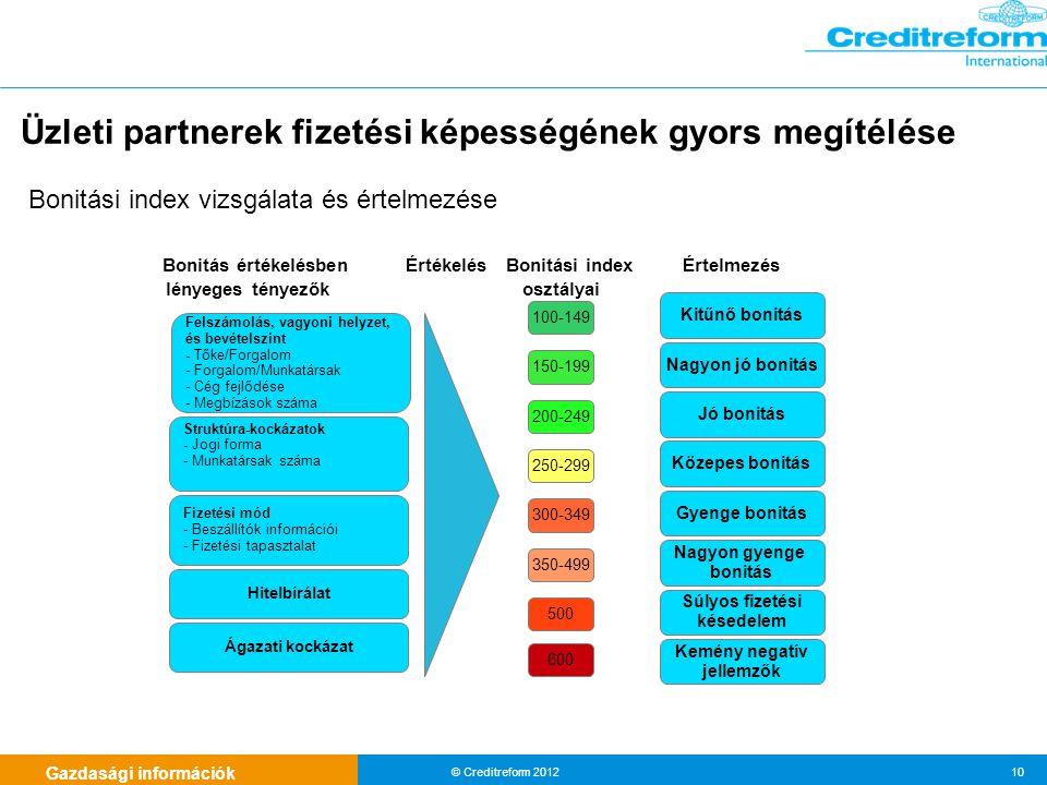 Gazdasági információk © Creditreform 2012 10 Üzleti partnerek fizetési képességének gyors megítélése Bonitási index vizsgálata és értelmezése Bonitás értékelésben Értékelés Bonitási index Értelmezés lényeges tényezők osztályai Struktúra-kockázatok - Jogi forma - Munkatársak száma Fizetési mód - Beszállítók információi - Fizetési tapasztalat Hitelbírálat Ágazati kockázat Felszámolás, vagyoni helyzet, és bevételszint - Tőke/Forgalom - Forgalom/Munkatársak - Cég fejlődése - Megbízások száma 100-149 150-199 200-249 250-299 300-349 350-499 500 600 Kitűnő bonitás Nagyon jó bonitás Jó bonitás Közepes bonitás Gyenge bonitás Nagyon gyenge bonitás Súlyos fizetési késedelem Kemény negatív jellemzők
