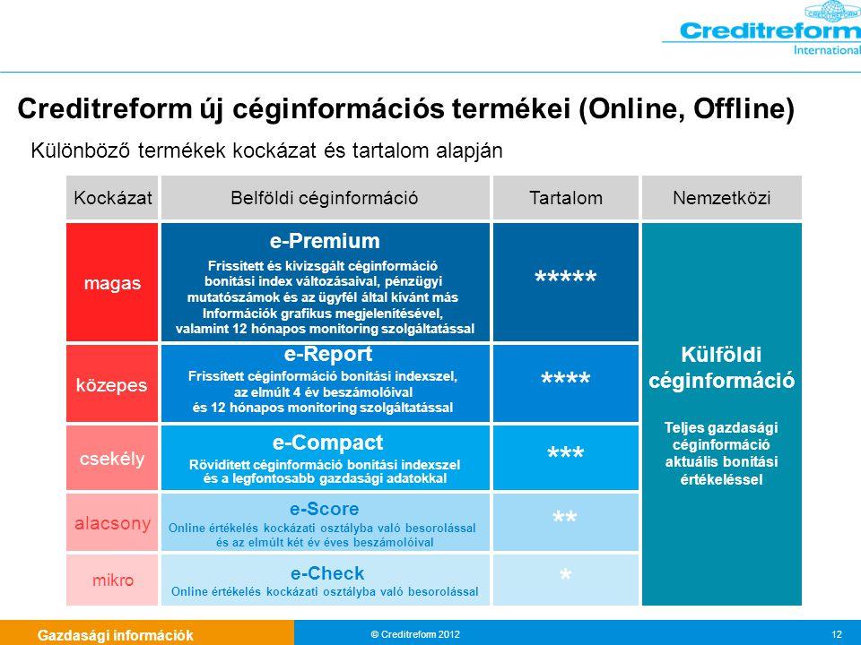 Gazdasági információk © Creditreform 2012 12 e-Report Frissített céginformáció bonitási indexszel, az elmúlt 4 év beszámolóival és 12 hónapos monitori