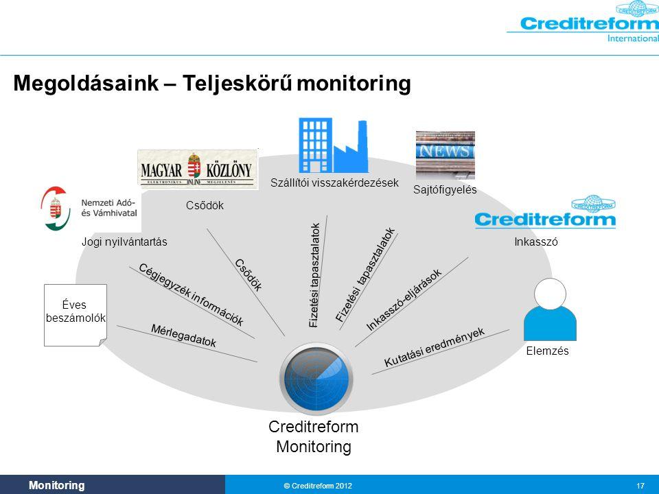 Systeme & Beratung Monitoring © Creditreform 2012 17 Éves beszámolók Jogi nyilvántartás Elemzés € Sajtófigyelés Inkasszó Szállítói visszakérdezések Mé
