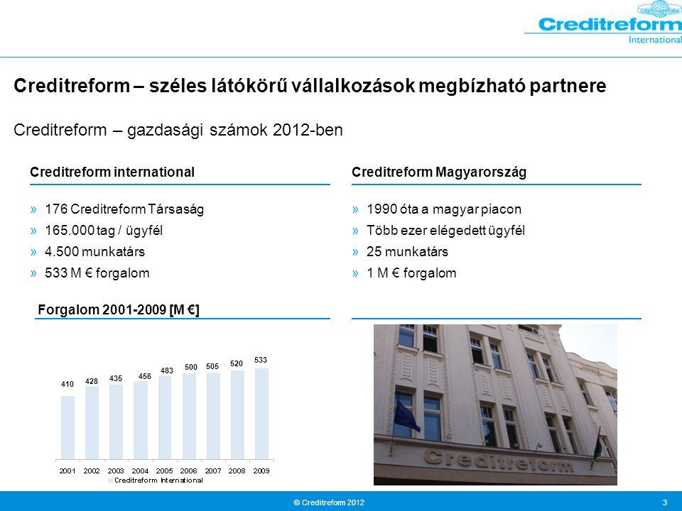 © Creditreform 2012 3 Creditreform – széles látókörű vállalkozások megbízható partnere Creditreform Magyarország »1990 óta a magyar piacon »Több ezer