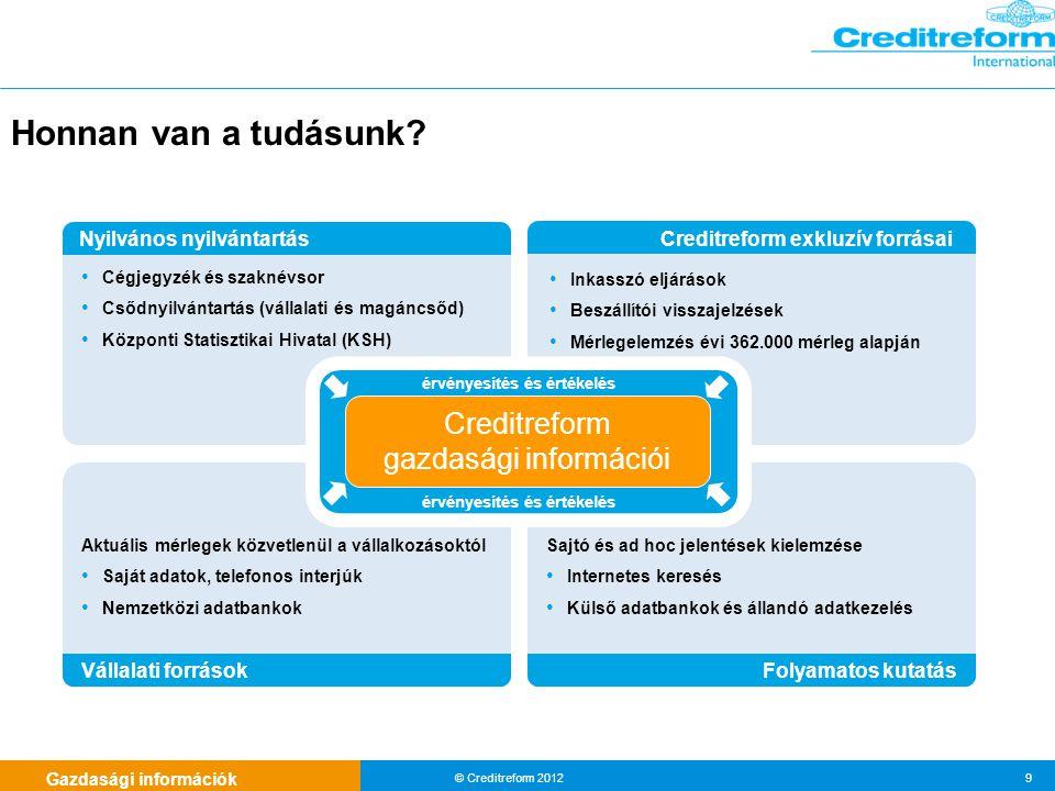Gazdasági információk © Creditreform 2012 9 Honnan van a tudásunk.