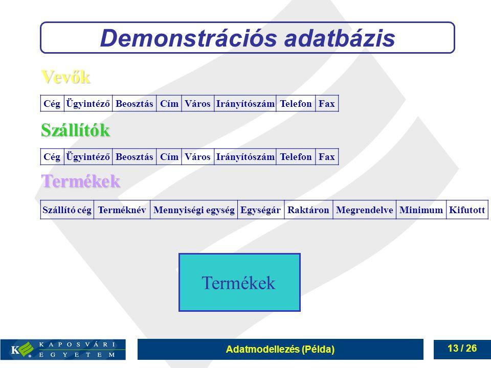 Adatmodellezés (Példa) 13 / 26 Demonstrációs adatbázis Termékek Termékek Szállító cégTerméknévMennyiségi egységEgységárRaktáronMegrendelveMinimumKifut