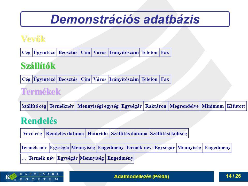 Adatmodellezés (Példa) 14 / 26 Demonstrációs adatbázis Vevő cégRendelés dátumaHatáridőSzállítás dátumaSzállítási költség Rendelés Termék névEgységárMe