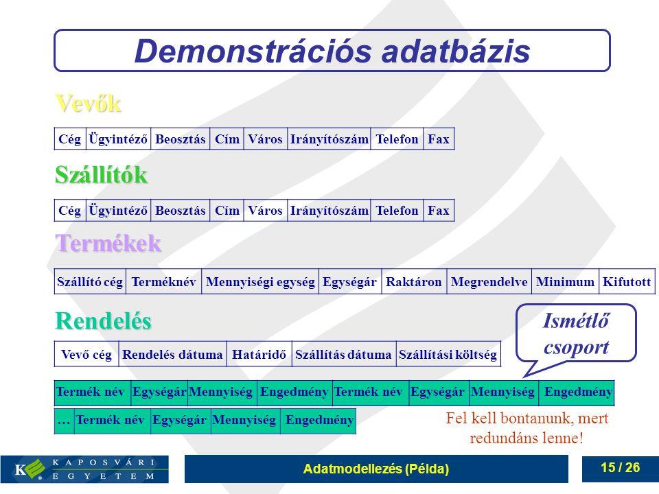 Adatmodellezés (Példa) 15 / 26 Demonstrációs adatbázis Vevő cégRendelés dátumaHatáridőSzállítás dátumaSzállítási költség Rendelés Termék névEgységárMe
