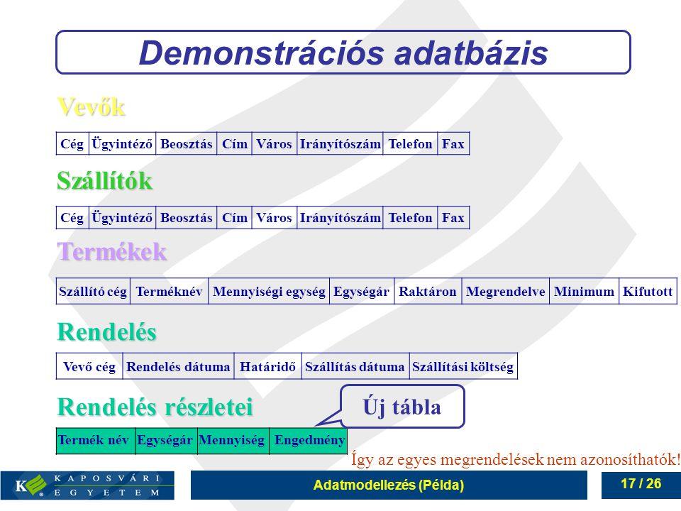 Adatmodellezés (Példa) 17 / 26 Demonstrációs adatbázis Vevő cégRendelés dátumaHatáridőSzállítás dátumaSzállítási költség Rendelés Termék névEgységárMe