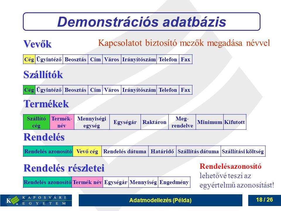 Adatmodellezés (Példa) 18 / 26 Demonstrációs adatbázis Rendelés azonosítóVevő cégRendelés dátumaHatáridőSzállítás dátumaSzállítási költség Rendelés Re