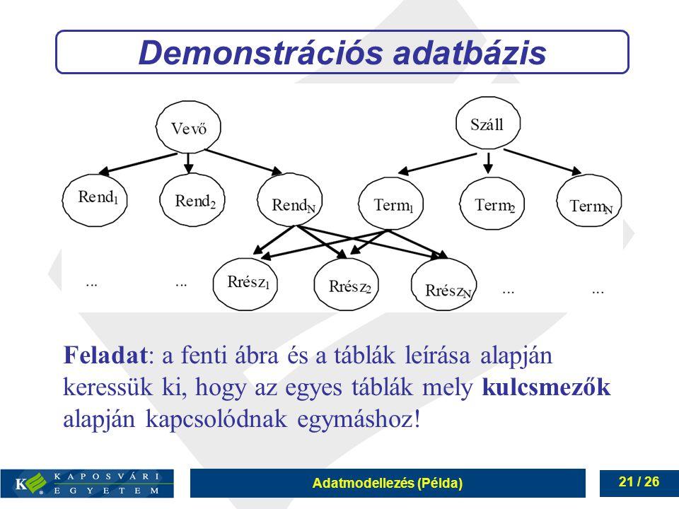 Adatmodellezés (Példa) 21 / 26 Feladat: a fenti ábra és a táblák leírása alapján keressük ki, hogy az egyes táblák mely kulcsmezők alapján kapcsolódna