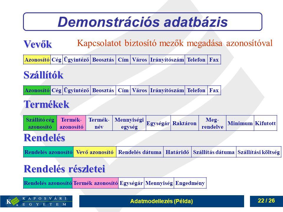 Adatmodellezés (Példa) 22 / 26 Demonstrációs adatbázis Rendelés azonosítóVevő azonosítóRendelés dátumaHatáridőSzállítás dátumaSzállítási költség Rende