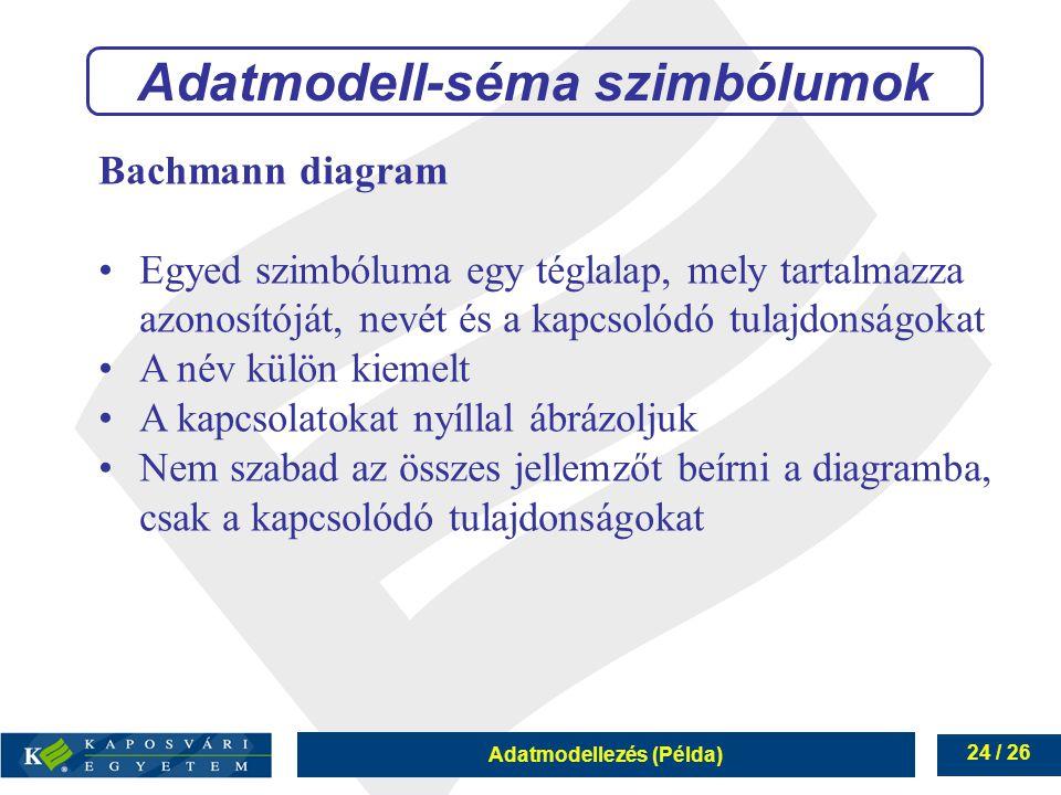 Adatmodellezés (Példa) 24 / 26 Adatmodell-séma szimbólumok Bachmann diagram Egyed szimbóluma egy téglalap, mely tartalmazza azonosítóját, nevét és a k