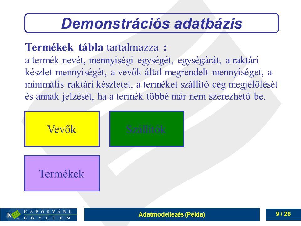 Adatmodellezés (Példa) 9 / 26 Termékek tábla tartalmazza : a termék nevét, mennyiségi egységét, egységárát, a raktári készlet mennyiségét, a vevők ált
