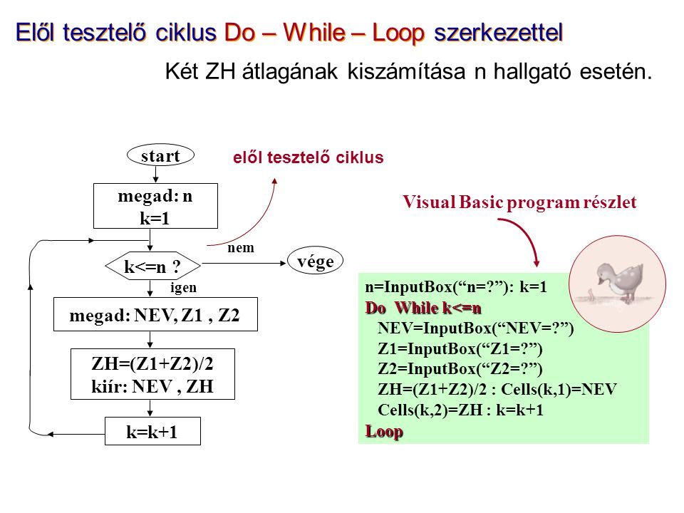 n=InputBox( n= ): k=1 Do While k<=n NEV=InputBox( NEV= ) Z1=InputBox( Z1= ) Z2=InputBox( Z2= ) ZH=(Z1+Z2)/2 : Cells(k,1)=NEV Cells(k,2)=ZH : k=k+1 Loop start megad: n k=1 k<=n .