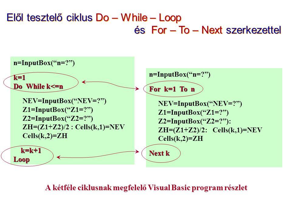 n=InputBox( n= ) For k=1 To n NEV=InputBox( NEV= ) Z1=InputBox( Z1= ) Z2=InputBox( Z2= ): ZH=(Z1+Z2)/2: Cells(k,1)=NEV Cells(k,2)=ZH Nextk Next k A kétféle ciklusnak megfelelő Visual Basic program részlet Elől tesztelő ciklus Do – While – Loop és For – To – Next szerkezettel Elől tesztelő ciklus Do – While – Loop és For – To – Next szerkezettel n=InputBox( n= )k=1 Do While k<=n NEV=InputBox( NEV= ) Z1=InputBox( Z1= ) Z2=InputBox( Z2= ) ZH=(Z1+Z2)/2 : Cells(k,1)=NEV Cells(k,2)=ZH k=k+1 Loop