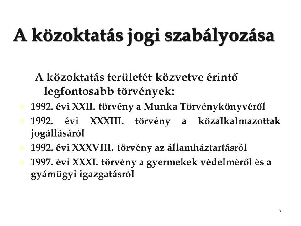 6 A közoktatás jogi szabályozása A közoktatás területét közvetve érintő legfontosabb törvények: 1992. évi XXII. törvény a Munka Törvénykönyvéről 1992.