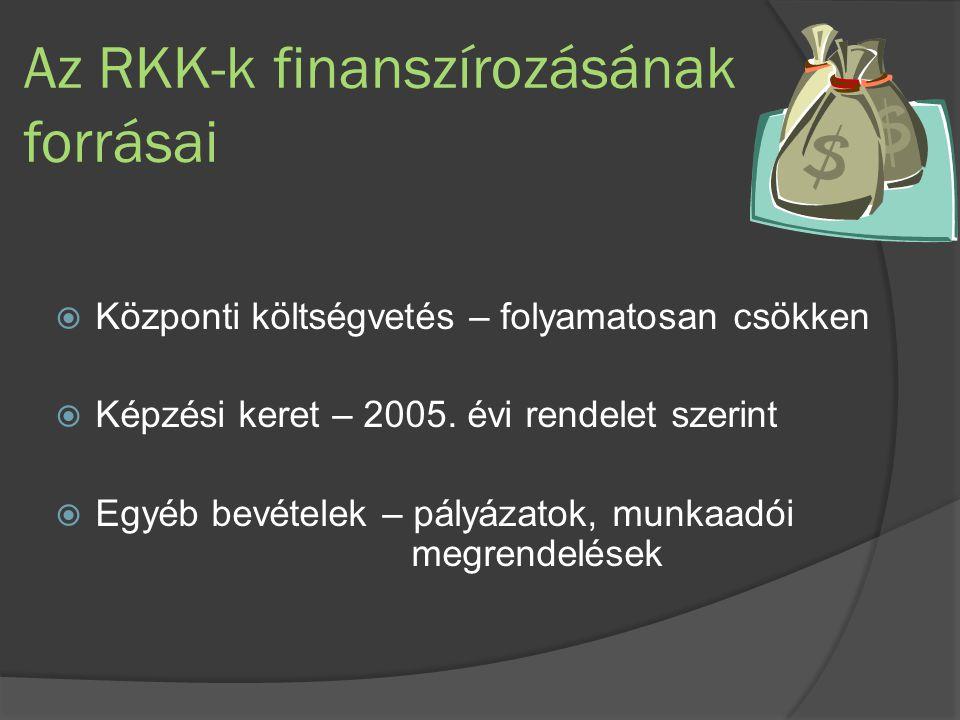 Az RKK-k finanszírozásának forrásai  Központi költségvetés – folyamatosan csökken  Képzési keret – 2005.