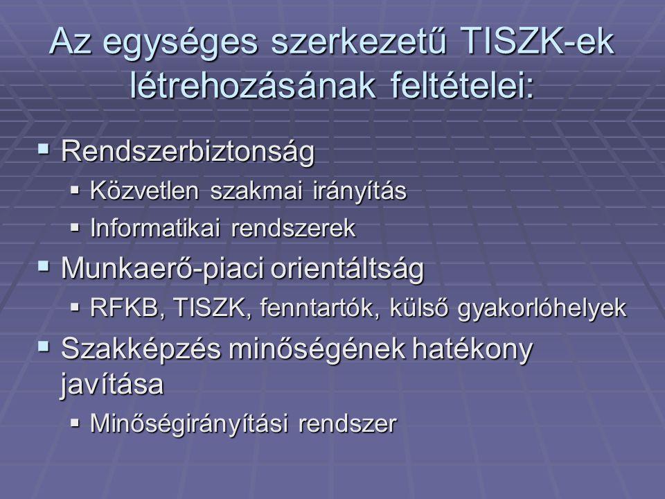 Megvalósítás  Két lépcsőben 1.A projekt időszaka (2008.