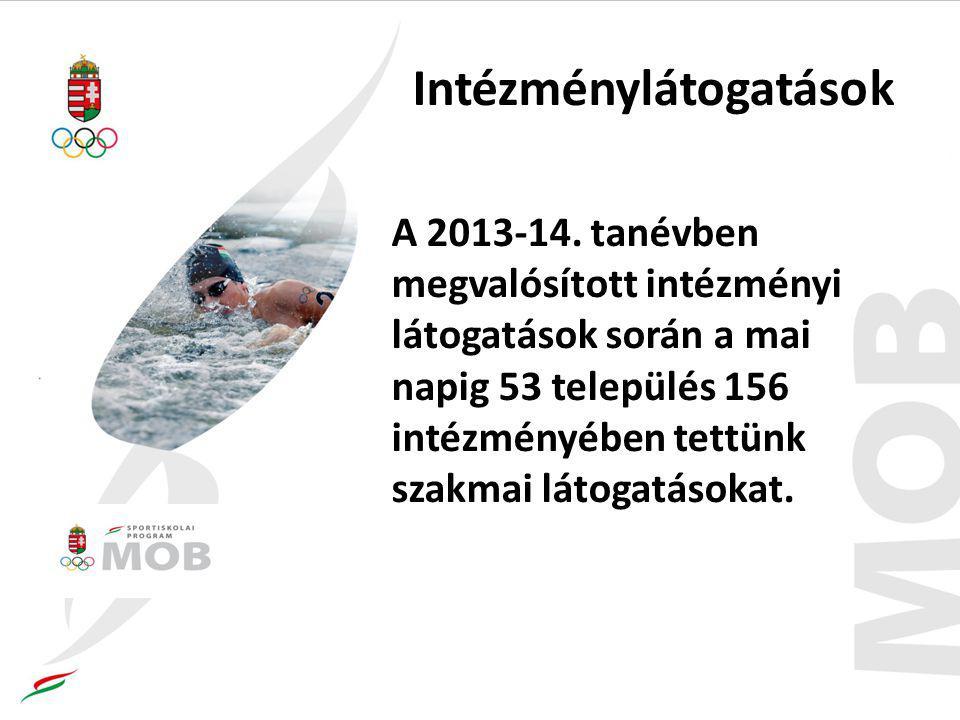 Intézménylátogatások A 2013-14. tanévben megvalósított intézményi látogatások során a mai napig 53 település 156 intézményében tettünk szakmai látogat