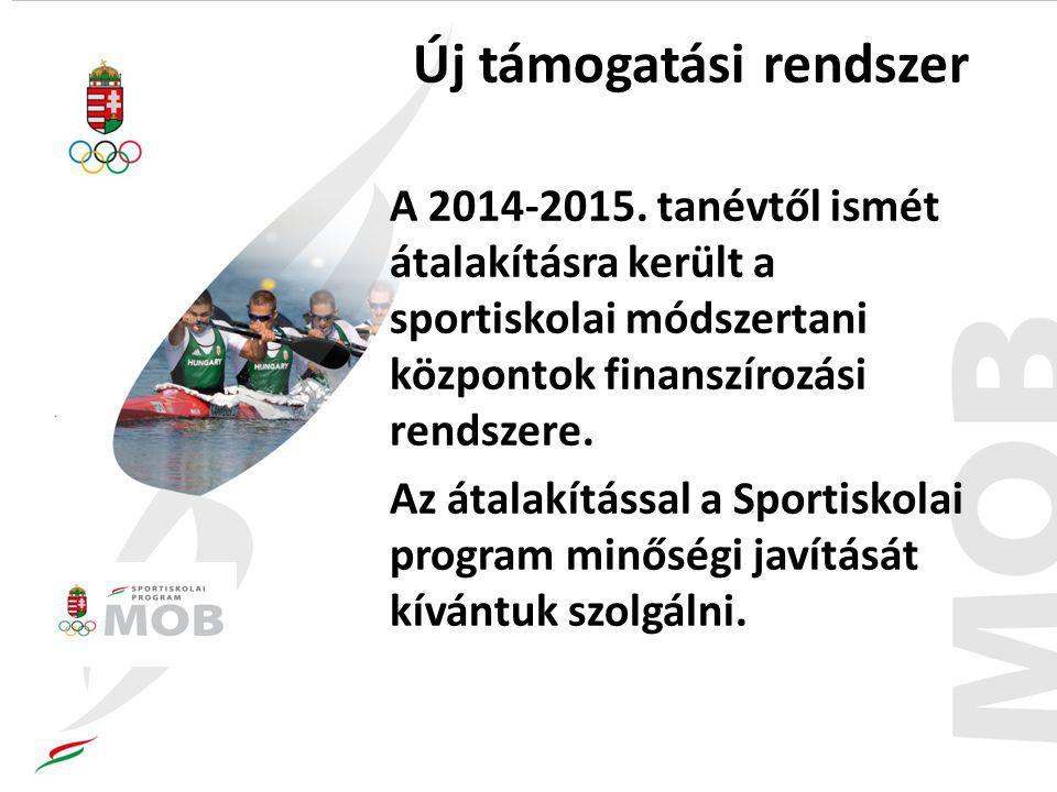 Új támogatási rendszer A 2014-2015. tanévtől ismét átalakításra került a sportiskolai módszertani központok finanszírozási rendszere. Az átalakítással