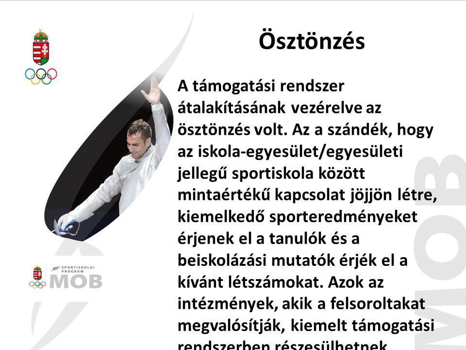 Sporteredmények dokumentálása Minden tanév végéig várjuk : a diákolimpia országos döntőin elért eredményeket; a szövetségi versenyrendszerben elért eredményeket; a korosztályos EB-én, VB-én elért eredményeket; az ORV-én, az EYOF-on, az Ifjúsági Olimpián elért eredményeket; továbbá a korosztályos válogatottak és a Héraklész kerettagok listáját.