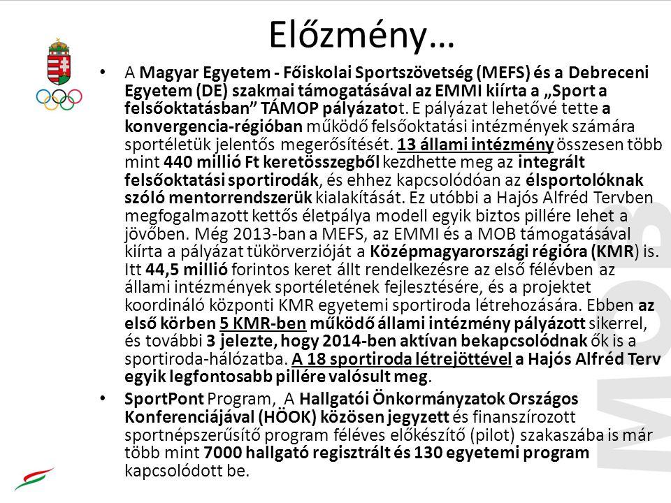 """Előzmény… A Magyar Egyetem - Főiskolai Sportszövetség (MEFS) és a Debreceni Egyetem (DE) szakmai támogatásával az EMMI kiírta a """"Sport a felsőoktatásban TÁMOP pályázatot."""