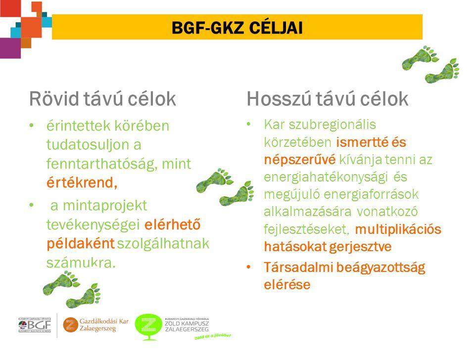 BGF-GKZ CÉLJAI Rövid távú célok érintettek körében tudatosuljon a fenntarthatóság, mint értékrend, a mintaprojekt tevékenységei elérhető példaként szolgálhatnak számukra.