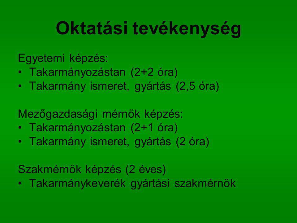 Oktatási tevékenység Egyetemi képzés: Takarmányozástan (2+2 óra) Takarmány ismeret, gyártás (2,5 óra) Mezőgazdasági mérnök képzés: Takarmányozástan (2
