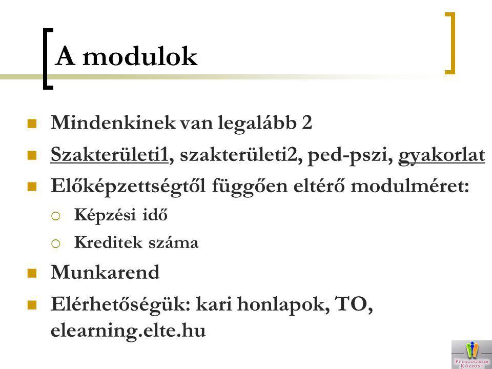 A modulok Mindenkinek van legalább 2 Szakterületi1, szakterületi2, ped-pszi, gyakorlat Előképzettségtől függően eltérő modulméret:  Képzési idő  Kre