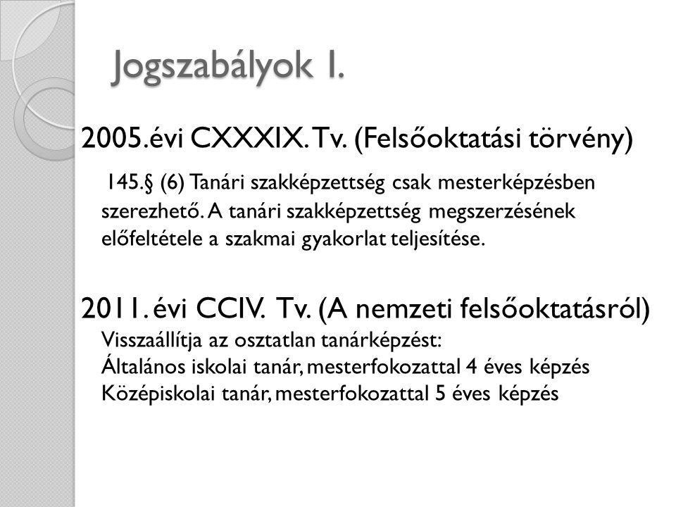 Jogszabályok I. 2005.évi CXXXIX. Tv. (Felsőoktatási törvény) 145.§ (6) Tanári szakképzettség csak mesterképzésben szerezhető. A tanári szakképzettség