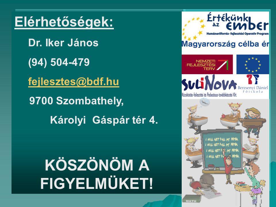 12 KÖSZÖNÖM A FIGYELMÜKET! Elérhetőségek: Dr. Iker János (94) 504-479 fejlesztes@bdf.hu 9700 Szombathely, Károlyi Gáspár tér 4.