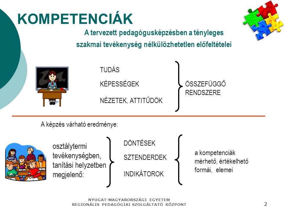 NYUGAT-MAGYARORSZÁGI EGYETEM REGIONÁLIS PEDAGÓGIAI SZOLGÁLTATÓ KÖZPONT 3 TANÁRI MESTERKÉPZÉSBEN ELSAJÁTÍTANDÓ KOMPETENCIÁK TANTERMI GYAKORLAT  a tanulási folyamat szervezésére és irányítására,  változatos tanítási-tanulási formák kialakítására,  a tudásforrások célszerű kiválasztására,  az információs, kommunikációs technológiák alkalmazására,  hatékony tanulási környezet kialakítására.
