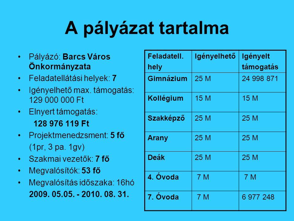 A pályázat tartalma Pályázó: Barcs Város Önkormányzata Feladatellátási helyek: 7 Igényelhető max.