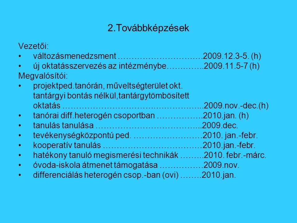 2.Továbbképzések Vezetői: változásmenedzsment ………………………….2009.12.3-5.