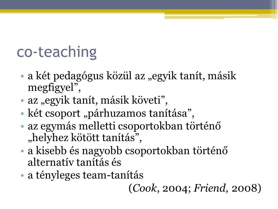 """co-teaching a két pedagógus közül az """"egyik tanít, másik megfigyel"""", az """"egyik tanít, másik követi"""", két csoport """"párhuzamos tanítása"""", az egymás mell"""
