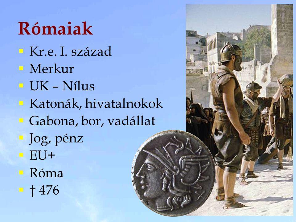 Rómaiak  Kr.e. I. század  Merkur  UK – Nílus  Katonák, hivatalnokok  Gabona, bor, vadállat  Jog, pénz  EU+  Róma  † 476